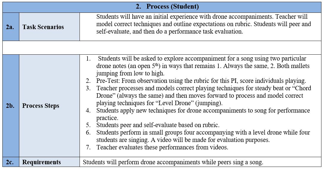 SLOs for Orff Inspired Teaching - Teaching With Orff