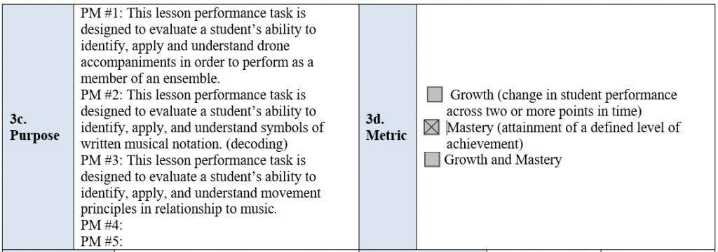 SLO performance measures