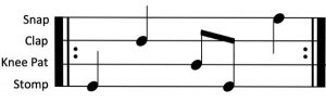 Body percussion A section